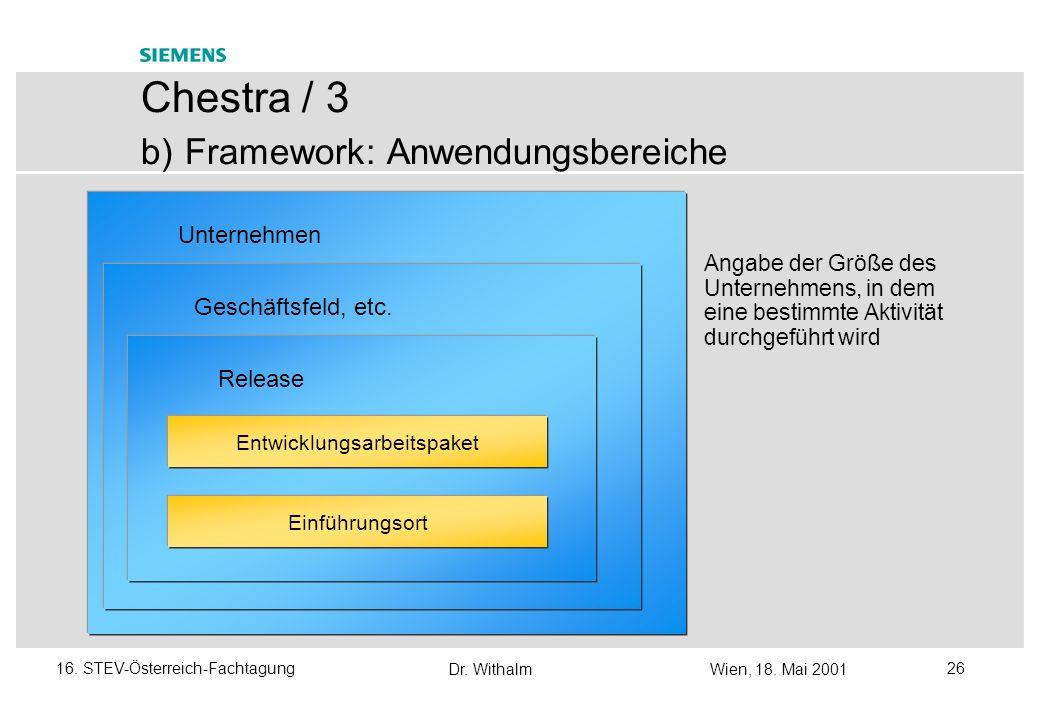 Dr. WithalmWien, 18. Mai 2001 2516. STEV-Österreich-Fachtagung Chestra / 2 a) Leitprinzipien Erstellen eines Systems, das die Anwenderanforderungen zu