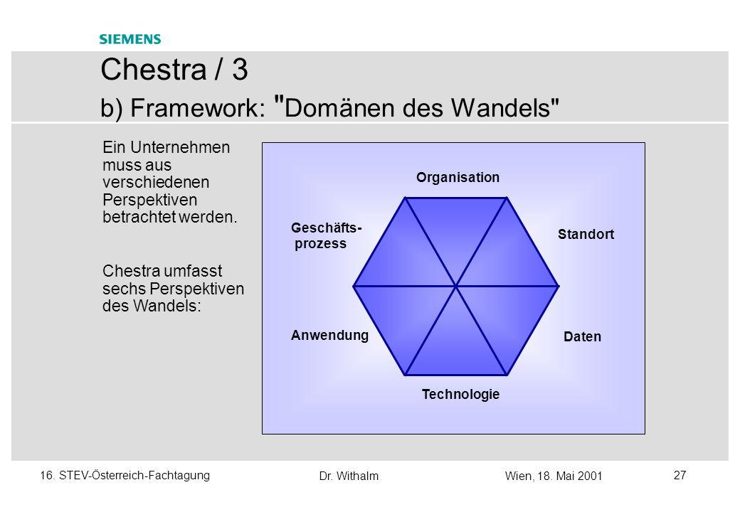 Dr. WithalmWien, 18. Mai 2001 2616. STEV-Österreich-Fachtagung Chestra / 3 b) Framework: Anwendungsbereiche Angabe der Größe des Unternehmens, in dem
