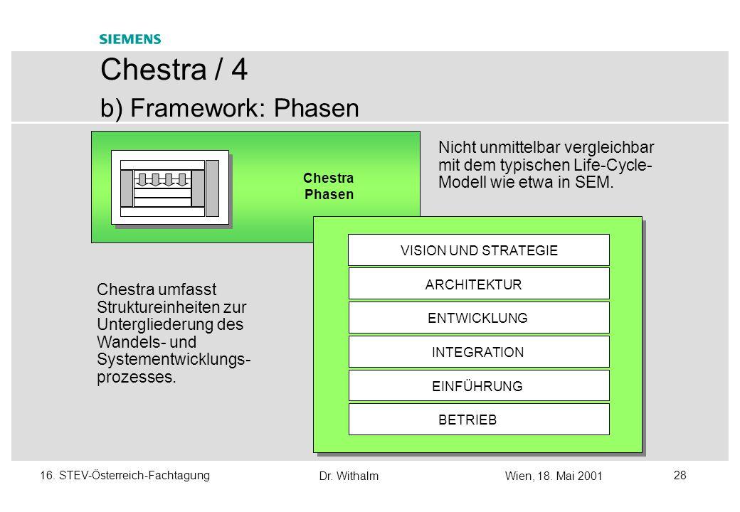 Dr. WithalmWien, 18. Mai 2001 2716. STEV-Österreich-Fachtagung Chestra / 3 b) Framework: