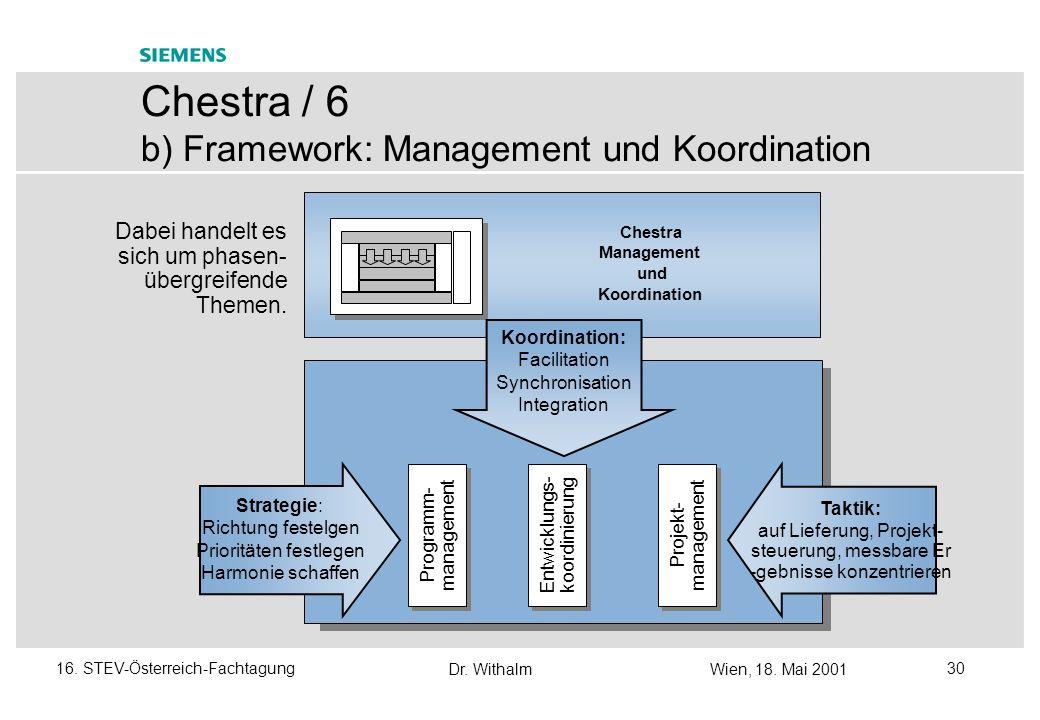 Dr. WithalmWien, 18. Mai 2001 2916. STEV-Österreich-Fachtagung Chestra / 5 b) Framework: Spezialgebiete Chestra Spezialgebiete Entwicklung Architektur