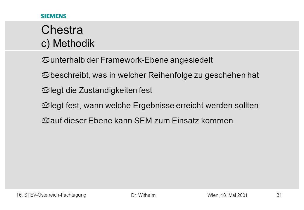 Dr. WithalmWien, 18. Mai 2001 3016. STEV-Österreich-Fachtagung Chestra / 6 b) Framework: Management und Koordination Dabei handelt es sich um phasen-