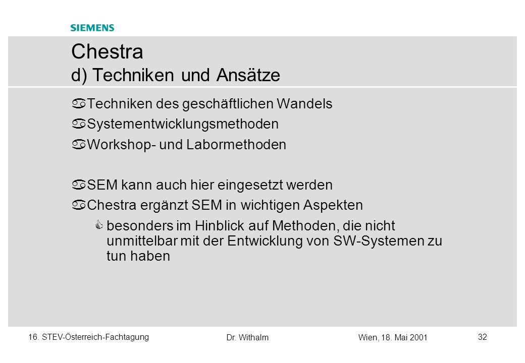 Dr. WithalmWien, 18. Mai 2001 3116. STEV-Österreich-Fachtagung Chestra c) Methodik unterhalb der Framework-Ebene angesiedelt beschreibt, was in welche