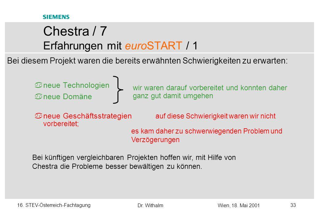 Dr. WithalmWien, 18. Mai 2001 3216. STEV-Österreich-Fachtagung Chestra d) Techniken und Ansätze Techniken des geschäftlichen Wandels Systementwicklung