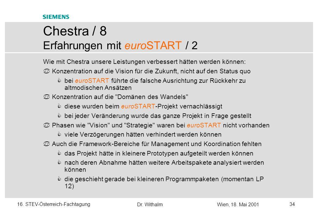 Dr. WithalmWien, 18. Mai 2001 3316. STEV-Österreich-Fachtagung Chestra / 7 Erfahrungen mit euroSTART / 1 neue Technologien neue Domäne neue Geschäftss