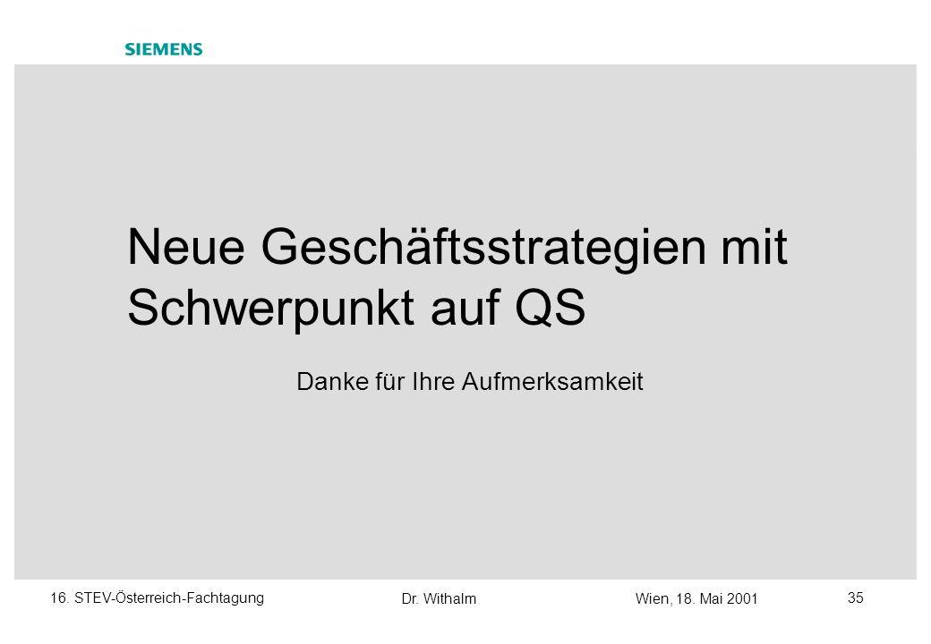 Dr. WithalmWien, 18. Mai 2001 3416. STEV-Österreich-Fachtagung Chestra / 8 Erfahrungen mit euroSTART / 2 Wie mit Chestra unsere Leistungen verbessert
