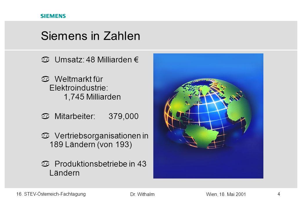 Dr. WithalmWien, 18. Mai 2001 316. STEV-Österreich-Fachtagung Neue Geschäftsstrategien mit Schwerpunkt auf QS - Überblick Siemens/PSE-Umfeld euroSTART