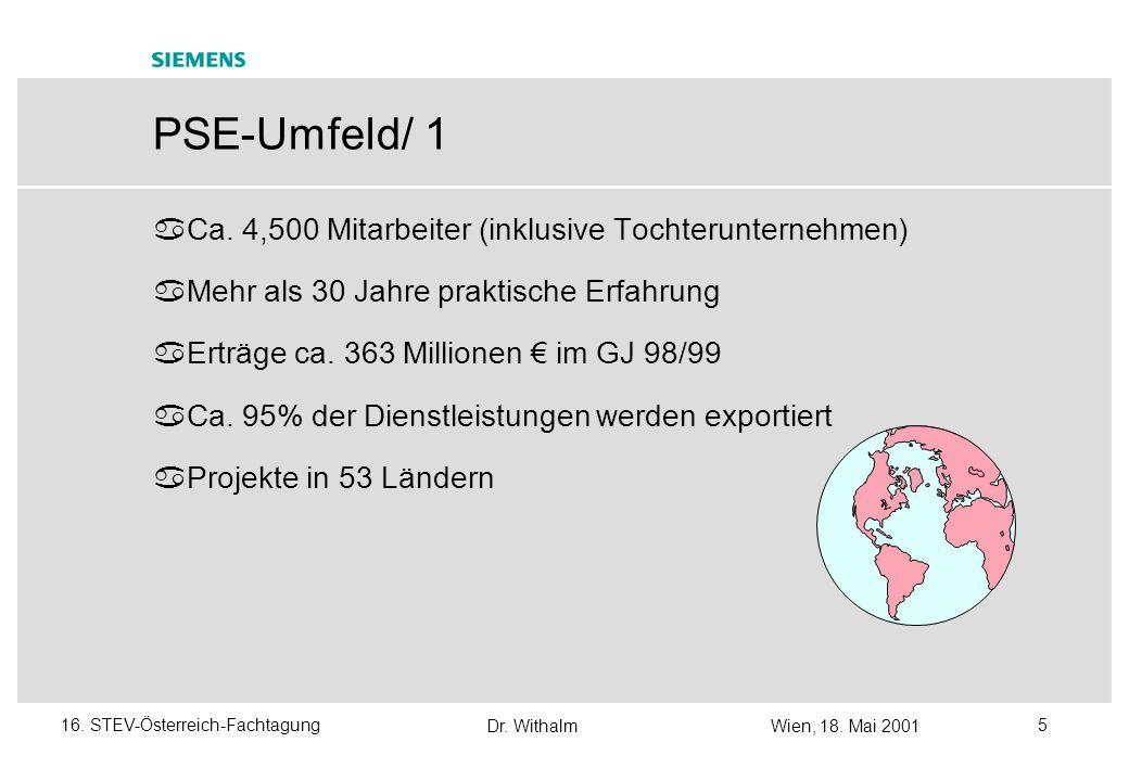Dr. WithalmWien, 18. Mai 2001 416. STEV-Österreich-Fachtagung Siemens in Zahlen Umsatz:48 Milliarden Weltmarkt für Elektroindustrie: 1,745 Milliarden