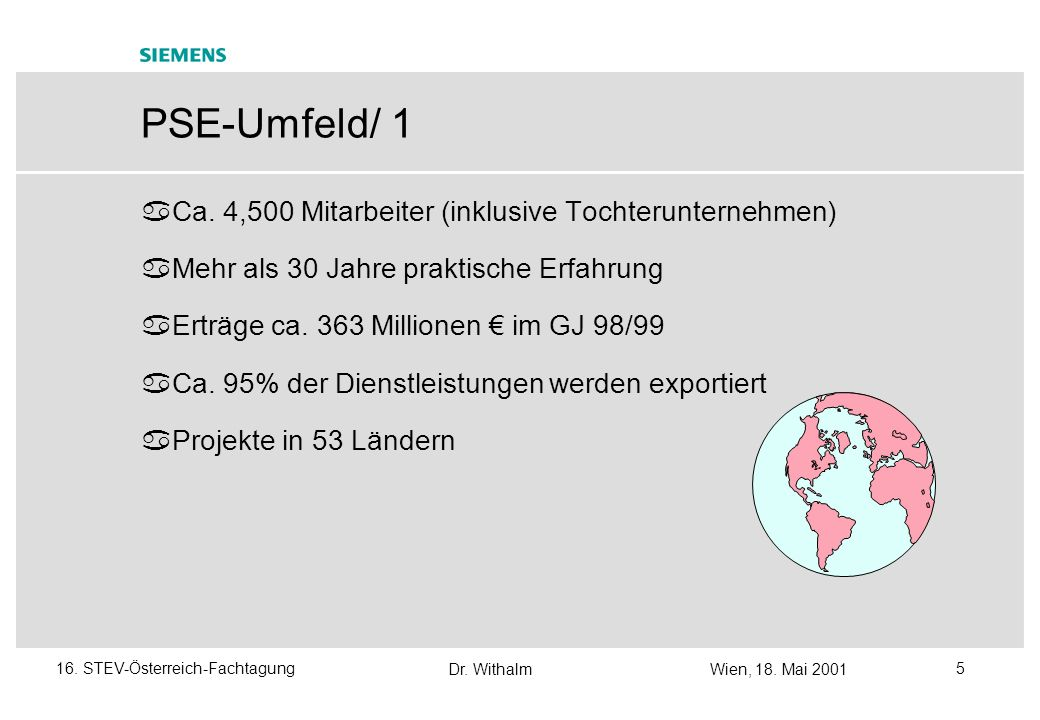 Dr.WithalmWien, 18. Mai 2001 1516.