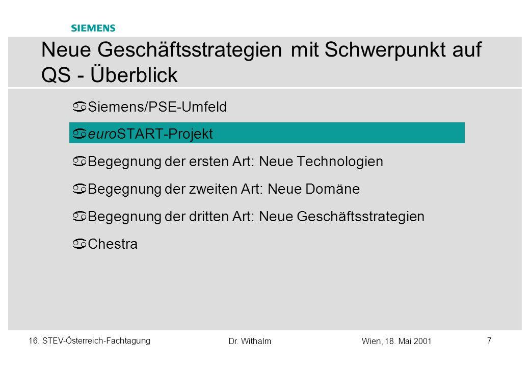 Dr. WithalmWien, 18. Mai 2001 616. STEV-Österreich-Fachtagung PSE-Umfeld / 2 Die Leistungen des QS-Ausschusses: Einsetzung eines QS-Ausschusses, Mai 1