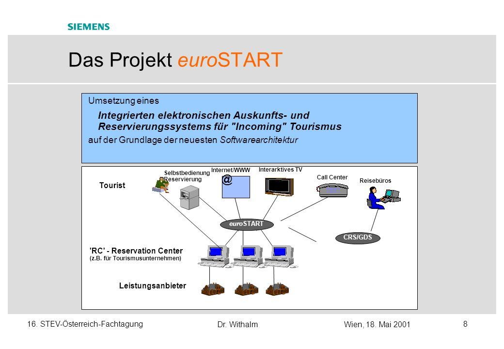 Dr. WithalmWien, 18. Mai 2001 716. STEV-Österreich-Fachtagung Neue Geschäftsstrategien mit Schwerpunkt auf QS - Überblick Siemens/PSE-Umfeld euroSTART