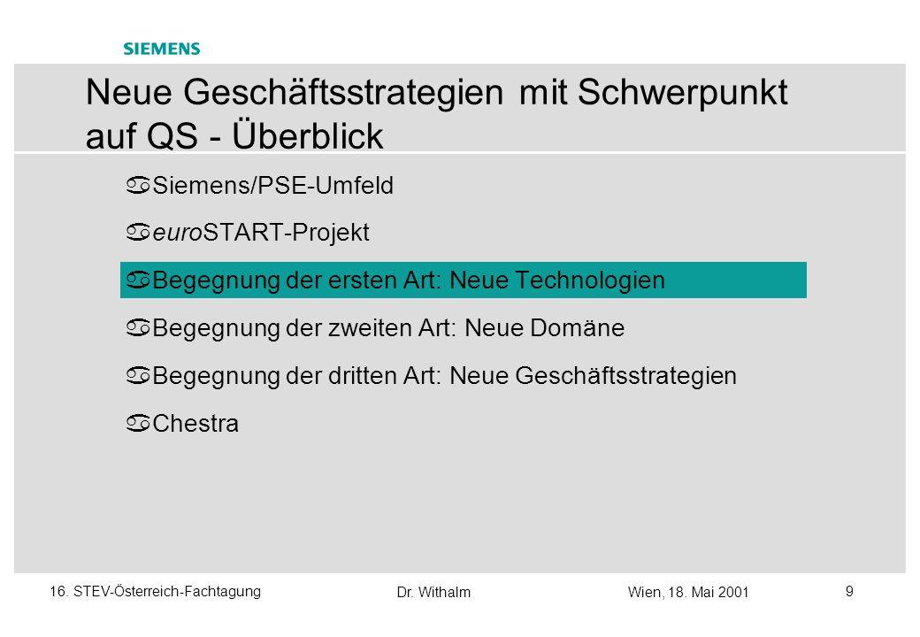 Dr. WithalmWien, 18. Mai 2001 816. STEV-Österreich-Fachtagung Das Projekt euroSTART Umsetzung eines Integrierten elektronischen Auskunfts- und Reservi