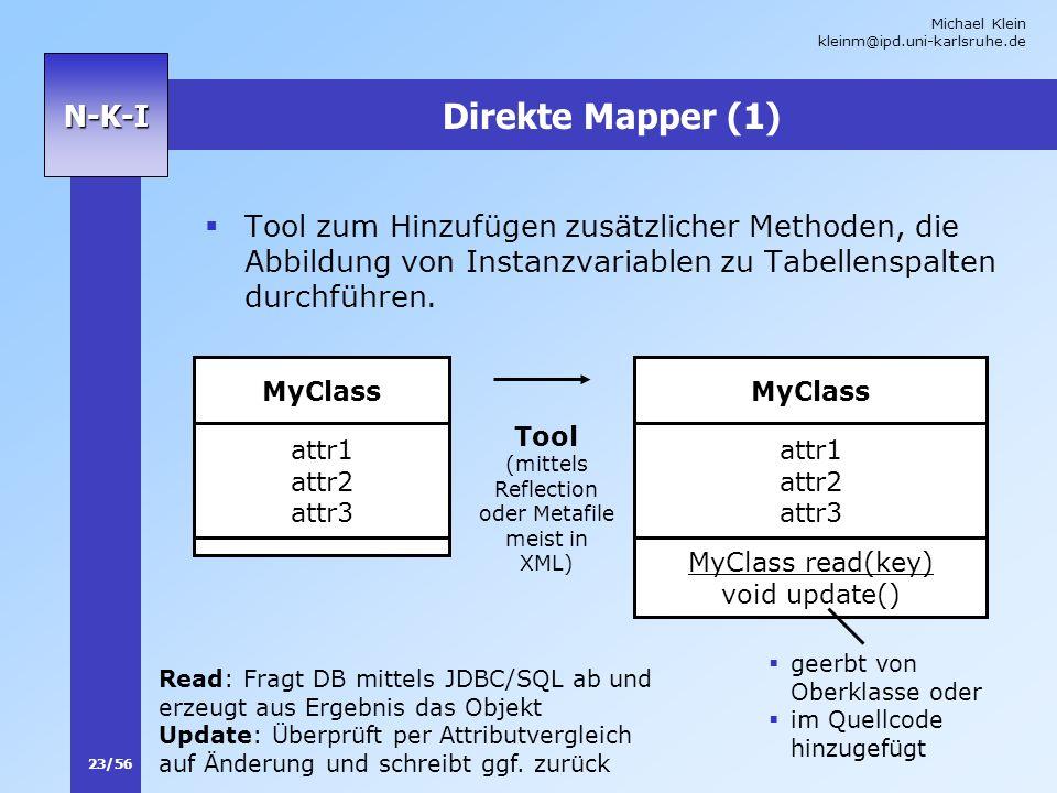Michael Klein kleinm@ipd.uni-karlsruhe.de 23/56 N-K-I Direkte Mapper (1) Tool zum Hinzufügen zusätzlicher Methoden, die Abbildung von Instanzvariablen