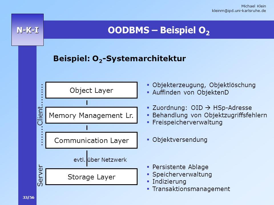 Michael Klein kleinm@ipd.uni-karlsruhe.de 33/56 N-K-I OODBMS – Beispiel O 2 Beispiel: O 2 -Systemarchitektur Object Layer Objekterzeugung, Objektlösch