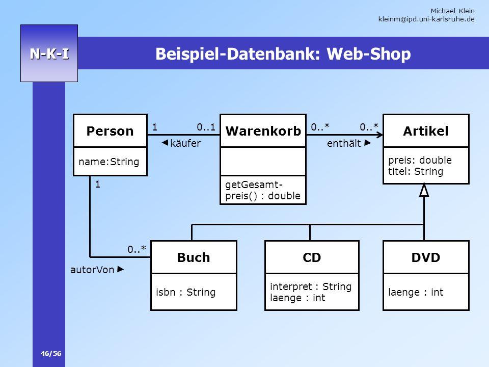 Michael Klein kleinm@ipd.uni-karlsruhe.de 46/56 N-K-I Beispiel-Datenbank: Web-Shop Person name:String Warenkorb getGesamt- preis() : double Artikel pr