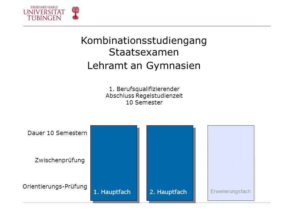 Kombinationsstudiengang Staatsexamen Lehramt an Gymnasien 1. Hauptfach 2. Hauptfach Orientierungs-Prüfung Zwischenprüfung 1. Berufsqualifizierender Ab