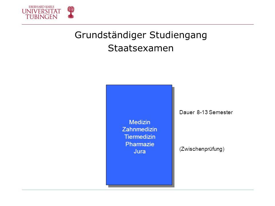 NF Grundständiger Studiengang Staatsexamen HF Dauer 8-13 Semester (Zwischenprüfung) Medizin Zahnmedizin Tiermedizin Pharmazie Jura