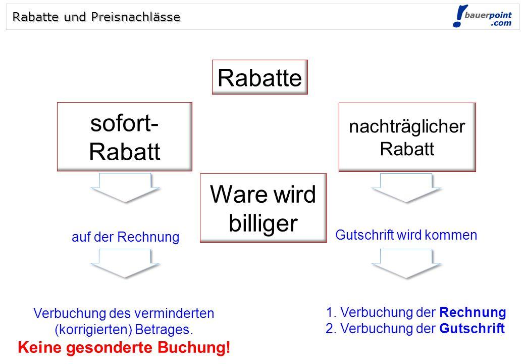 © bauerpoint.com Rechnung netto4.000,- -10%_ 400,- netto 3.600,- +20% 720,- btto 4.320,- 5010 HW-Einsatz3600,-- 2500 Vorsteuer 720,-- an 3300 (2800...) 4.320,-- 5010 HW-Einsatz3600,-- 2500 Vorsteuer 720,-- an 3300 (2800...) 4.320,-- 2000 (2800...) 4.320,-- an 4000 HW-Erlöse 3.600,- 3500 UST 720,- 2000 (2800...) 4.320,-- an 4000 HW-Erlöse 3.600,- 3500 UST 720,- Sofortrabatte sind daher kein Buchungsproblem.