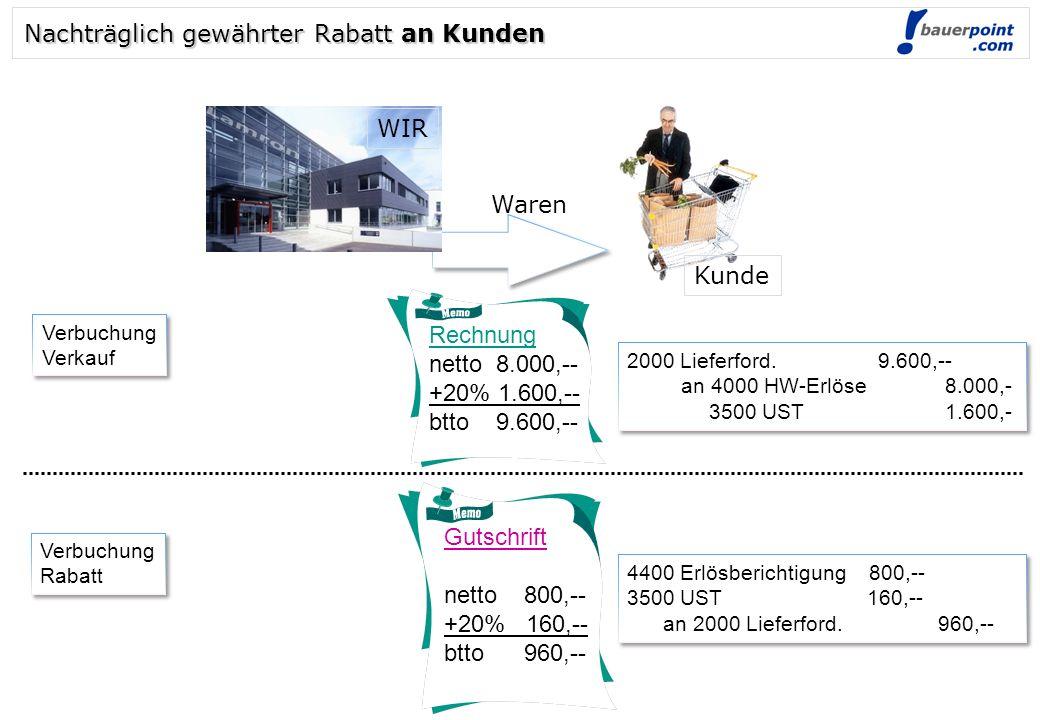 © bauerpoint.com Rechnung netto 8.000,-- +20% 1.600,-- btto 9.600,-- Gutschrift netto 800,-- +20% 160,-- btto 960,-- 2000 Lieferford. 9.600,-- an 4000