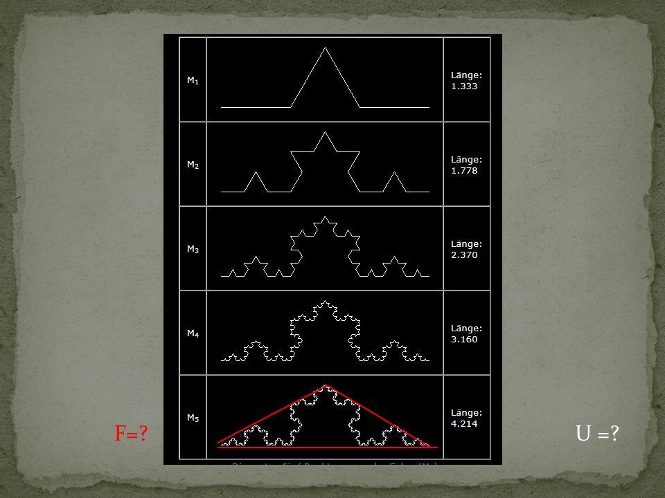 Die Kurve erinnert vor allem bei größeren Indizes an eine natürliche Figur, etwa an eine Schneeflocke.