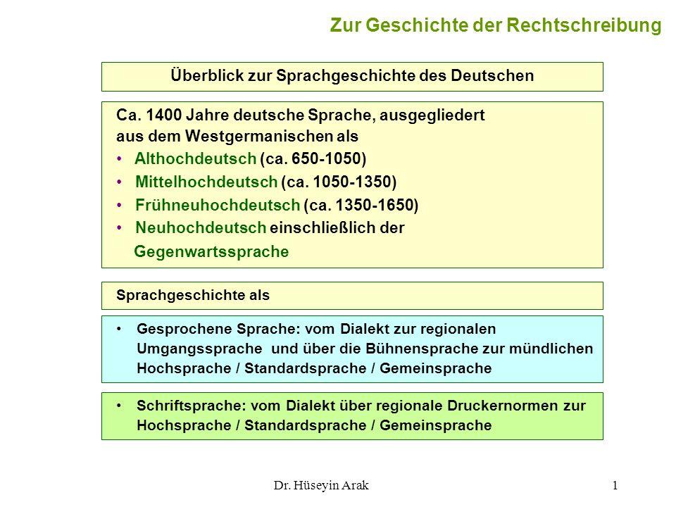 Zur Geschichte der Rechtschreibung ca.800 bisnur handgeschriebene Texte in Dialekten Mitte 15.