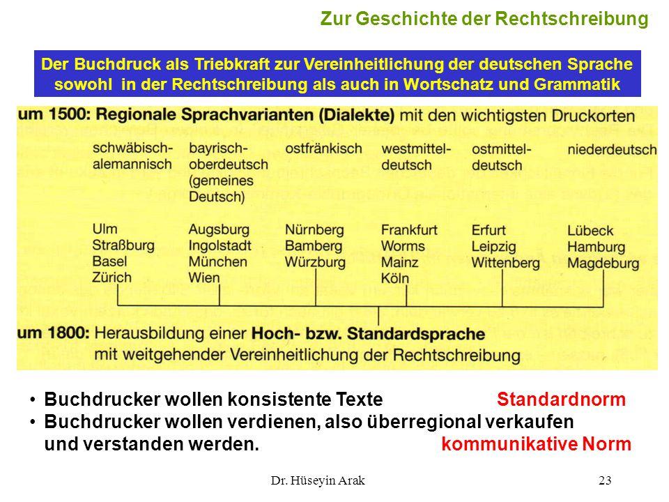 Dr. Hüseyin Arak23 Der Buchdruck als Triebkraft zur Vereinheitlichung der deutschen Sprache sowohl in der Rechtschreibung als auch in Wortschatz und G