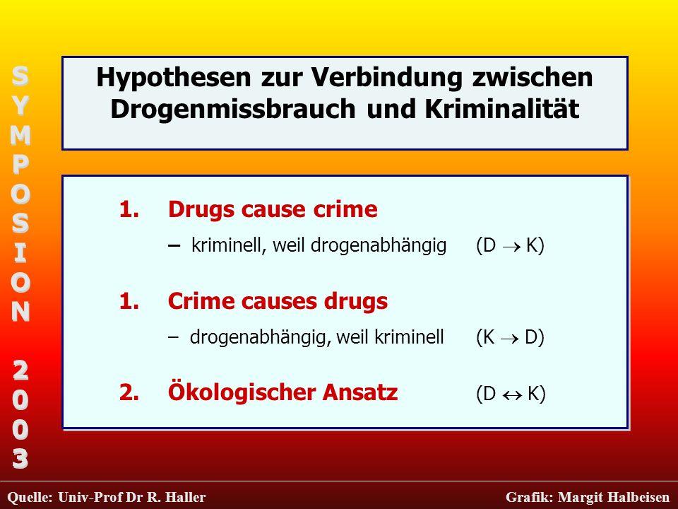 Hypothesen zur Verbindung zwischen Drogenmissbrauch und Kriminalität 1.Drugs cause crime – kriminell, weil drogenabhängig (D K) 1.Crime causes drugs –