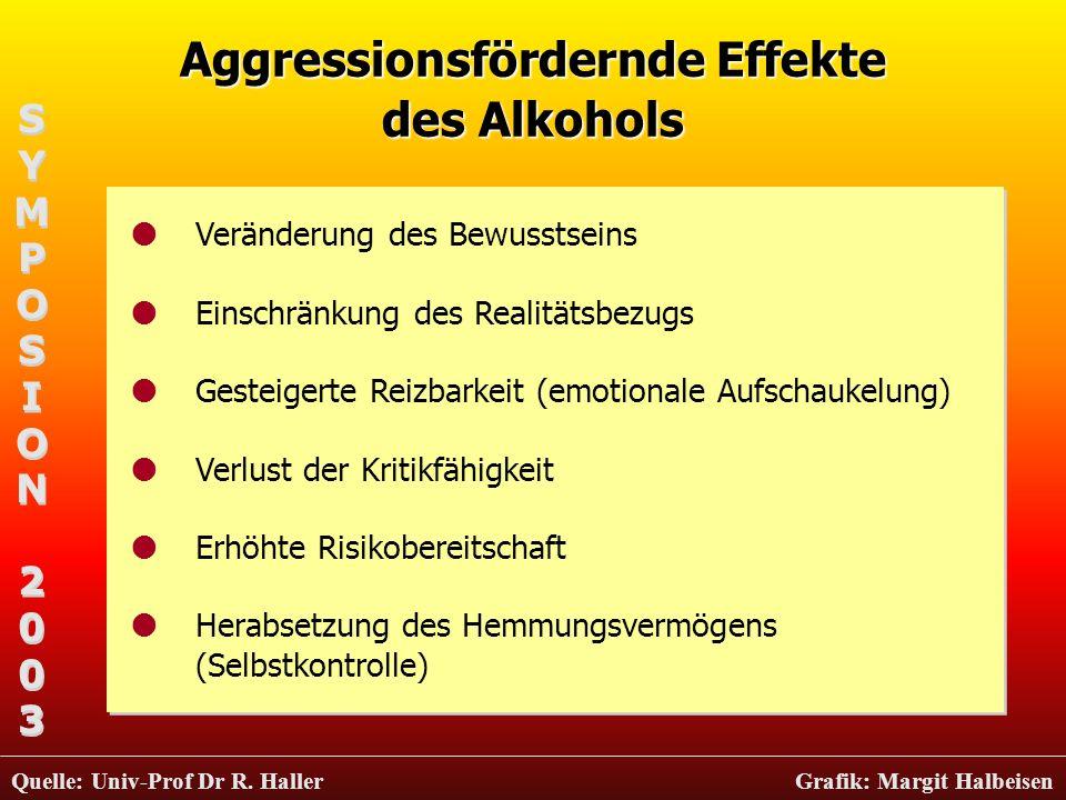 Aggressionsfördernde Effekte des Alkohols Veränderung des Bewusstseins Einschränkung des Realitätsbezugs Gesteigerte Reizbarkeit (emotionale Aufschauk
