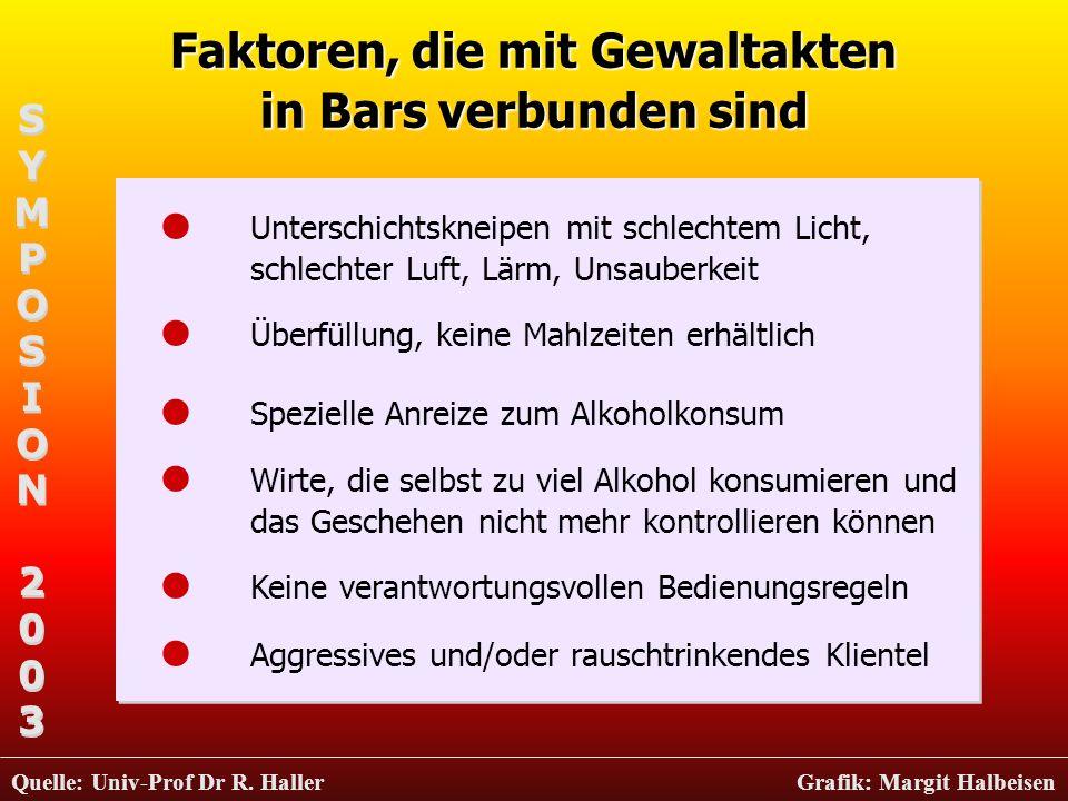 Faktoren, die mit Gewaltakten in Bars verbunden sind Unterschichtskneipen mit schlechtem Licht, schlechter Luft, Lärm, Unsauberkeit Überfüllung, keine
