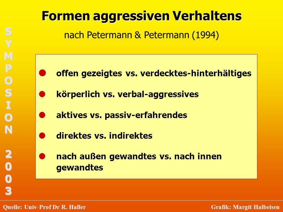 Formen aggressiven Verhaltens nach Petermann & Petermann (1994) SYMPOSION2003SYMPOSION2003 SYMPOSION2003SYMPOSION2003 Quelle: Univ-Prof Dr R. Haller G