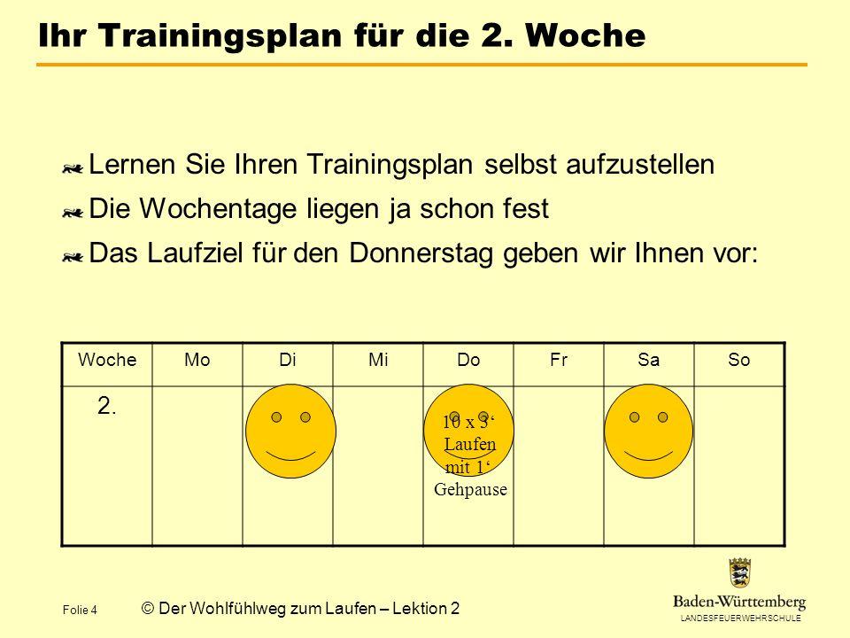 LANDESFEUERWEHRSCHULE Folie 4 © Der Wohlfühlweg zum Laufen – Lektion 2 Ihr Trainingsplan für die 2. Woche Lernen Sie Ihren Trainingsplan selbst aufzus