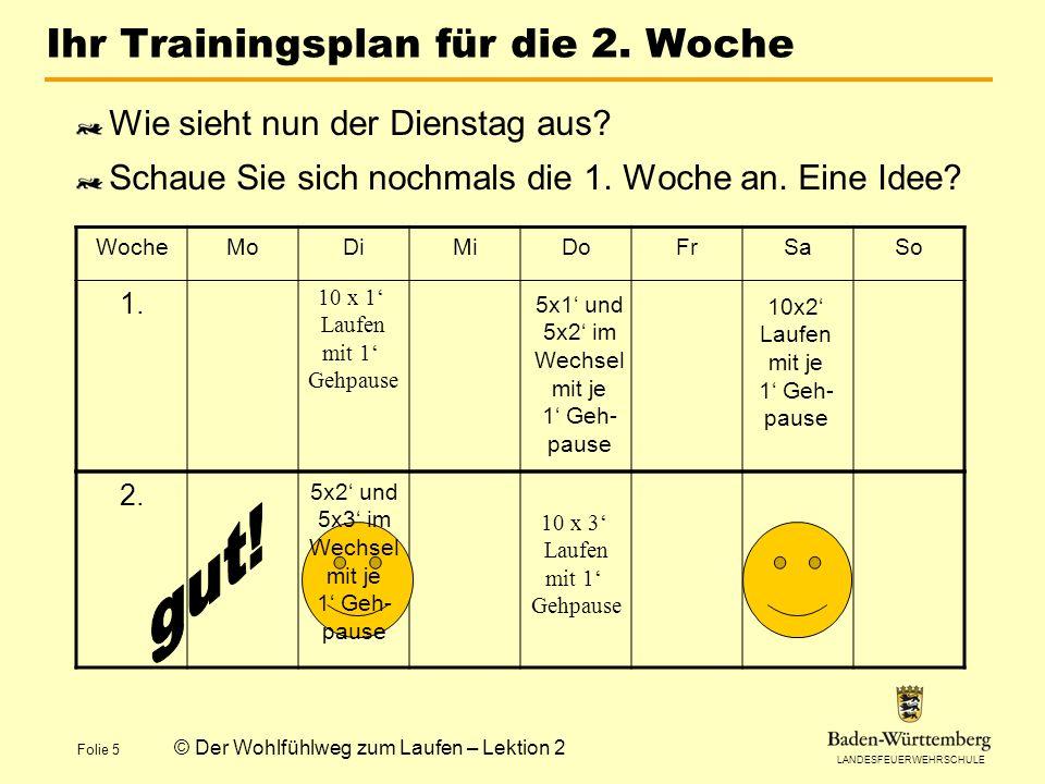 LANDESFEUERWEHRSCHULE Folie 5 © Der Wohlfühlweg zum Laufen – Lektion 2 Ihr Trainingsplan für die 2. Woche Wie sieht nun der Dienstag aus? Schaue Sie s