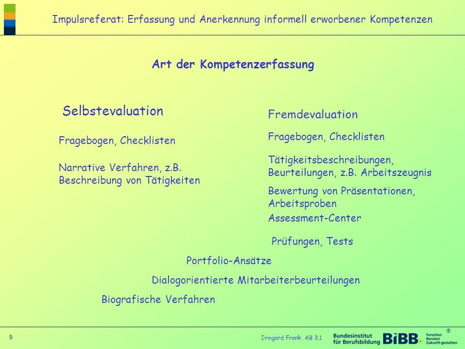 ® 9 Irmgard Frank, AB 3.1 Impulsreferat: Erfassung und Anerkennung informell erworbener Kompetenzen Art der Kompetenzerfassung Selbstevaluation Fremde