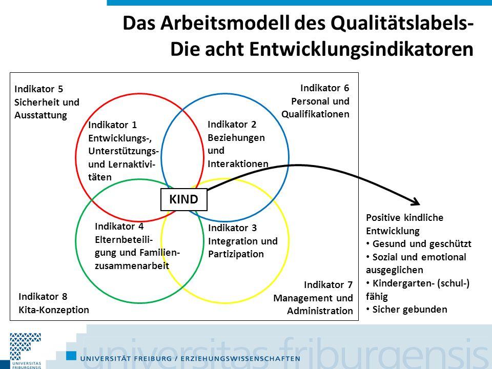 Das Arbeitsmodell des Qualitätslabels- Die acht Entwicklungsindikatoren Indikator 5 Sicherheit und Ausstattung Indikator 6 Personal und Qualifikatione