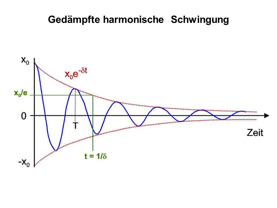 Gedämpfte harmonische Schwingung