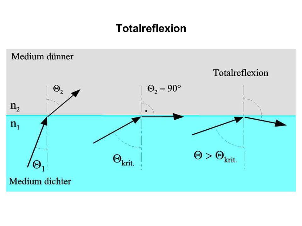 Totalreflexion