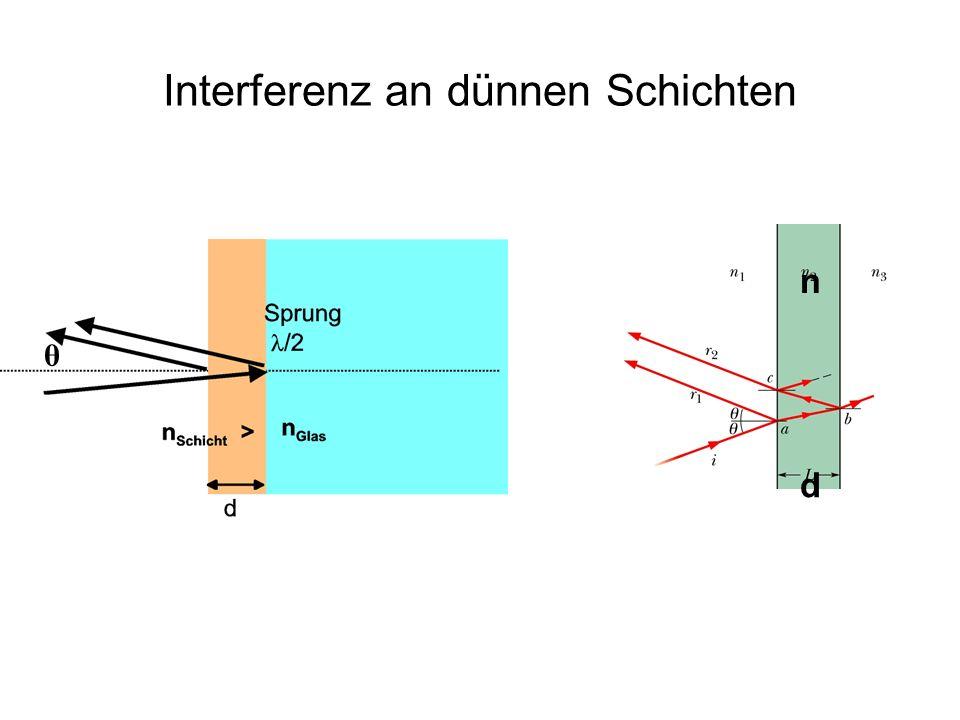 Interferenz an dünnen Schichten d n θ