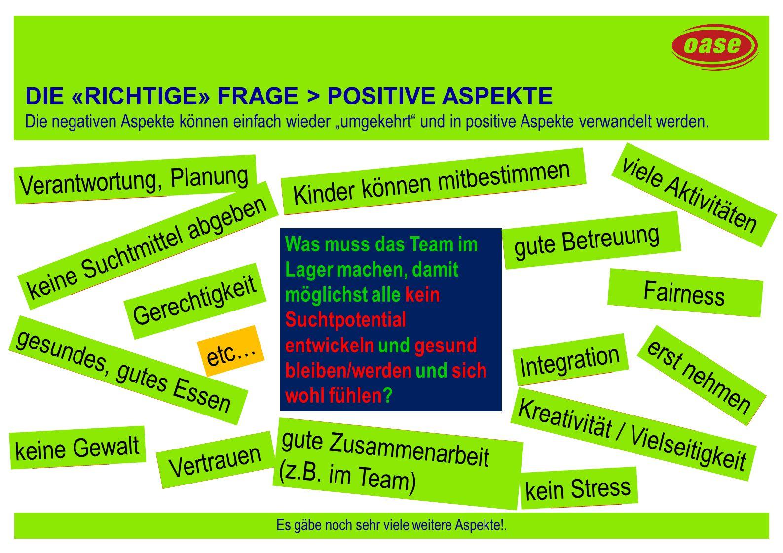 DIE «RICHTIGE» FRAGE > POSITIVE ASPEKTE Die negativen Aspekte können einfach wieder umgekehrt und in positive Aspekte verwandelt werden. Es gäbe noch