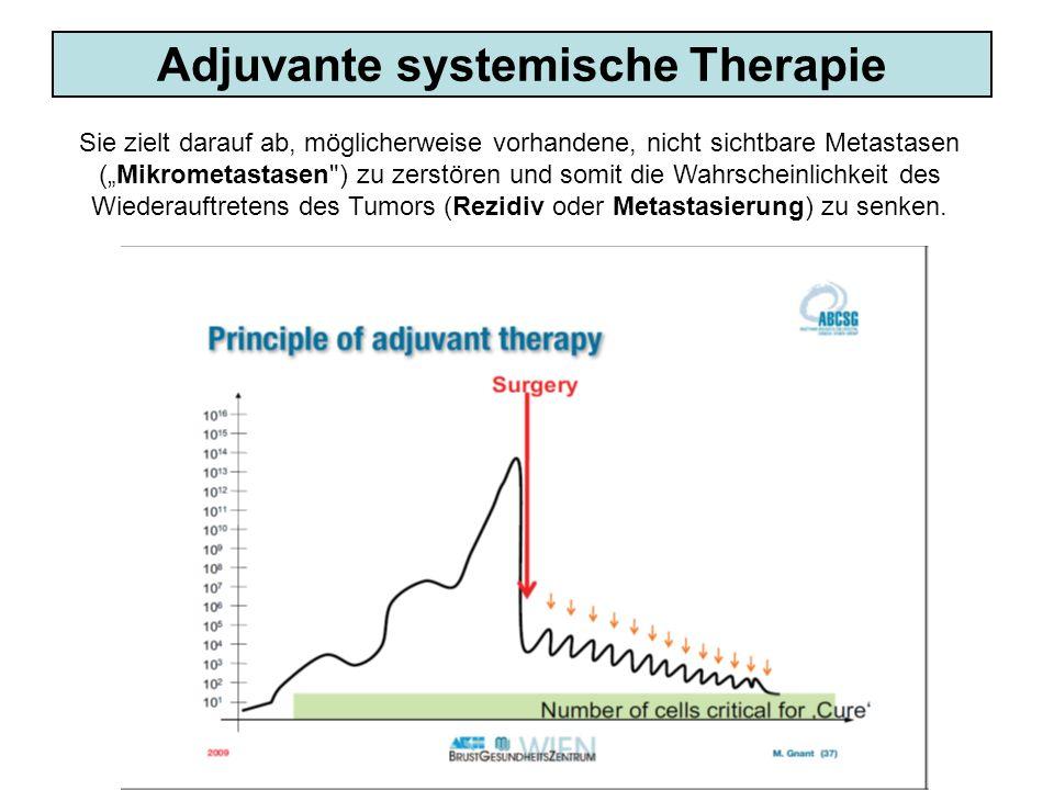 Adjuvante systemische Therapie Sie zielt darauf ab, möglicherweise vorhandene, nicht sichtbare Metastasen (Mikrometastasen