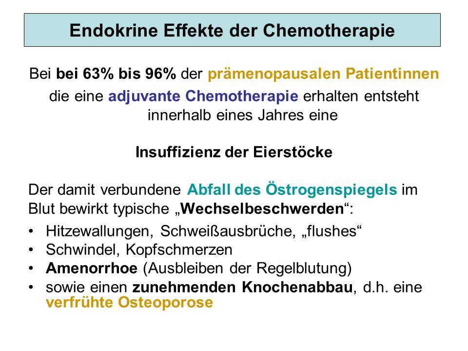 Endokrine Effekte der Chemotherapie Bei bei 63% bis 96% der prämenopausalen Patientinnen die eine adjuvante Chemotherapie erhalten entsteht innerhalb