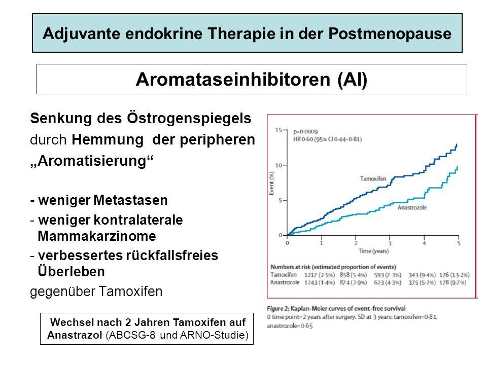 Aromataseinhibitoren (AI) Senkung des Östrogenspiegels durch Hemmung der peripheren Aromatisierung - weniger Metastasen - weniger kontralaterale Mamma