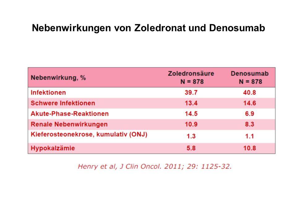 Nebenwirkungen von Zoledronat und Denosumab