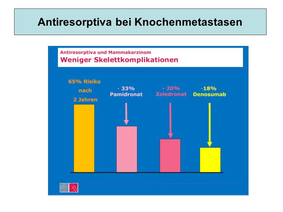 Antiresorptiva bei Knochenmetastasen