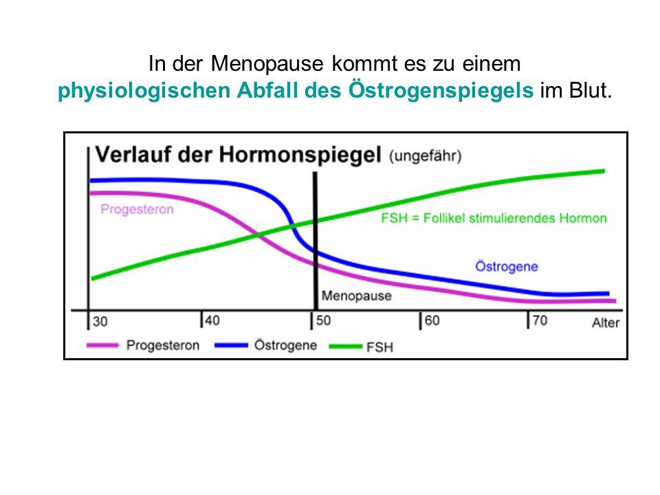 Wahl der adjuvanten Therapie nach Prädiktiven Faktoren FaktorTherapie Hormonrezeptoren (ERp, PgRp) pos.