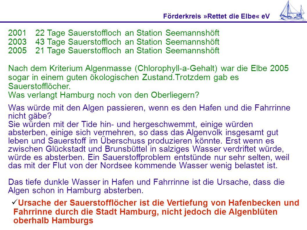 Förderkreis »Rettet die Elbe« eV Abhilfe schaffen Flachwasserzonen und Nebenelben in Hamburg In erster Linie Hamburg ist gefordert, etwas gegen die Sauerstofflöcher zu tun.