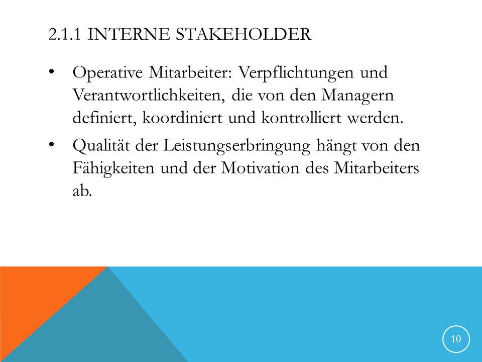 2.1.1 INTERNE STAKEHOLDER Operative Mitarbeiter: Verpflichtungen und Verantwortlichkeiten, die von den Managern definiert, koordiniert und kontrollier