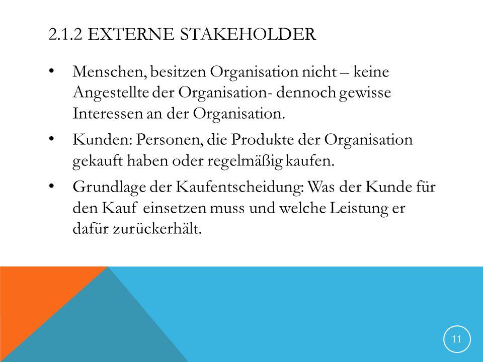 2.1.2 EXTERNE STAKEHOLDER Menschen, besitzen Organisation nicht – keine Angestellte der Organisation- dennoch gewisse Interessen an der Organisation.