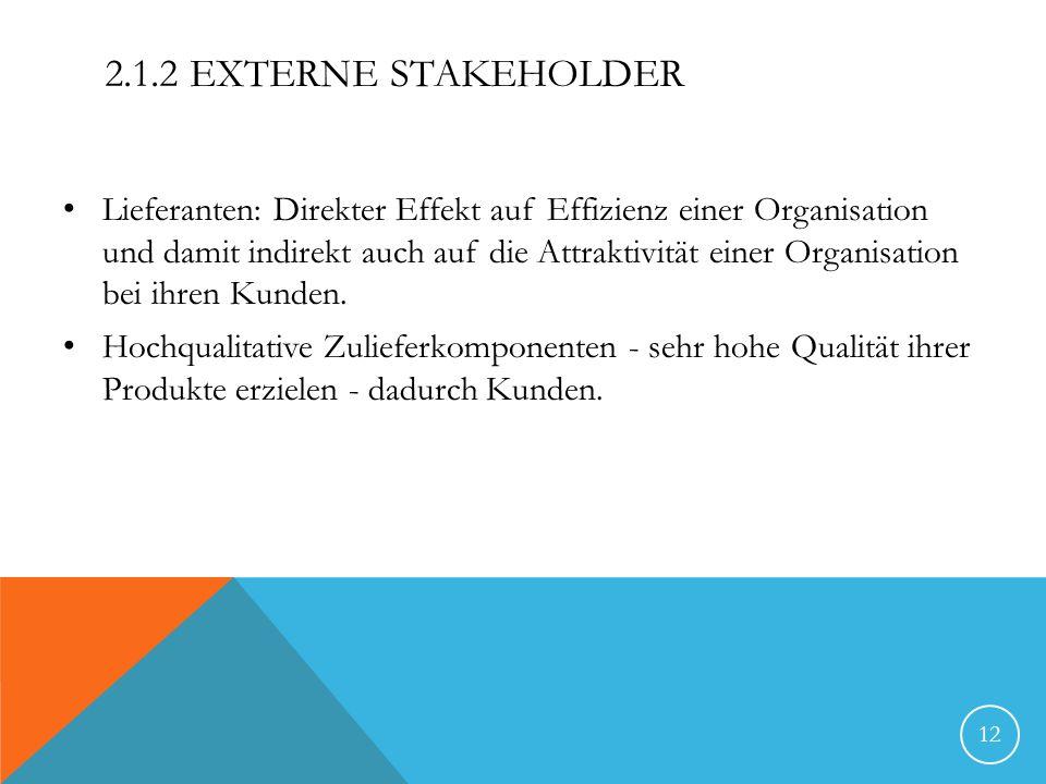 Lieferanten: Direkter Effekt auf Effizienz einer Organisation und damit indirekt auch auf die Attraktivität einer Organisation bei ihren Kunden. Hochq