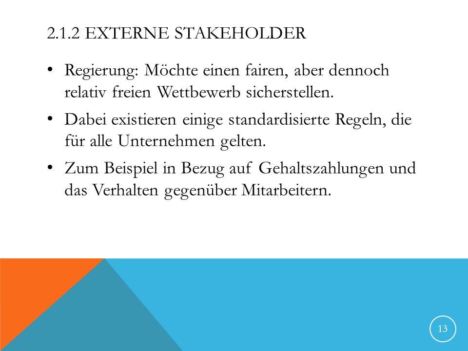 2.1.2 EXTERNE STAKEHOLDER Regierung: Möchte einen fairen, aber dennoch relativ freien Wettbewerb sicherstellen. Dabei existieren einige standardisiert
