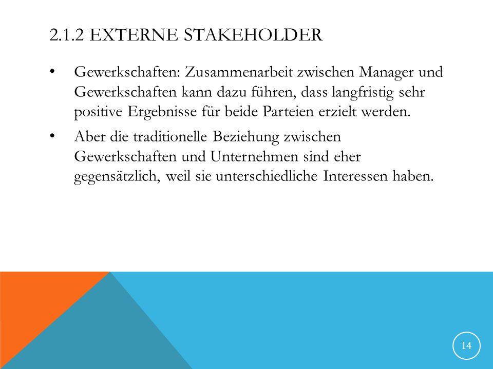 2.1.2 EXTERNE STAKEHOLDER Gewerkschaften: Zusammenarbeit zwischen Manager und Gewerkschaften kann dazu führen, dass langfristig sehr positive Ergebnis