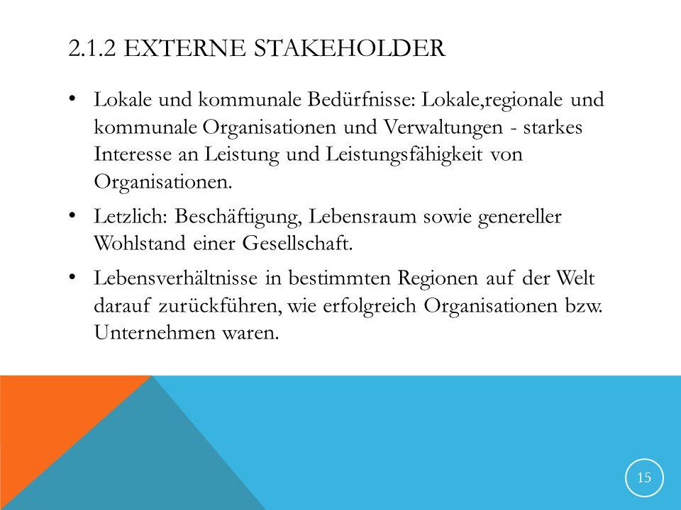 2.1.2 EXTERNE STAKEHOLDER Lokale und kommunale Bedürfnisse: Lokale,regionale und kommunale Organisationen und Verwaltungen - starkes Interesse an Leis